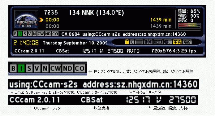 DM500S受信パネルの解説